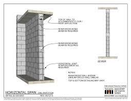 Concrete Block Lintel Design 02 020 0203 In 2019 Masonry Wall Concrete Lintels