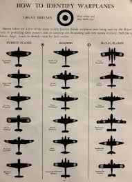 Origins of the military ww2 alphabet. Pin On Stuff