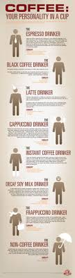 a must if you re curious about your coffee personality chef i am a black coffee drinker so i m not sure if my personality is an exact match i do have a direct approach to life and a mini st at least they