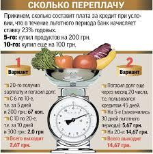 Вклады сбербанка реферат agasiudobkin narod ru Вклады сбербанка реферат