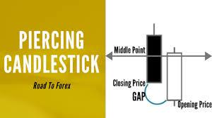 Piercing Candlestick Chart Pattern