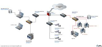 asa on multi network cisco support community belkin wireless router setup at Belkin Network Diagram
