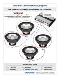 subwoofer wiring one 2ohm dual voice coil in parallel unbelievable 2 Dual Voice Coil Wiring Options inspirational 4 ohm dual voice coil wiring diagram 50 for your john beauteous