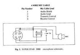 similiar cb radio mic wiring diagrams keywords cb radio microphone wiring diagram in addition cb radio mic wiring