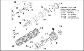 ironhead good clutch basket bearing the sportster and buell this exploded diagram is from v twin mfg number 8 in the diagram is oem 9073 number 22 is oem 33722 71