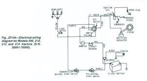 john deere 212 tractor with kohler k301aqs Kohler Ignition Switch Wiring Diagram full size image Kohler Engine Wiring Harness Diagram