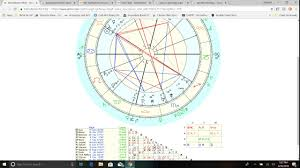 Birth Chart In Malayalam Rational Birth Chart Calculator With Ceres Birth Chart
