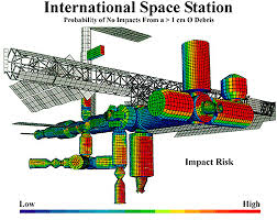 Fail Safe Design Aircraft Structure Safety Engineering Wikipedia