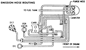 chevy vacuum diagram image wiring repair guides vacuum diagrams vacuum diagrams autozone com on 1984 chevy 305 vacuum diagram
