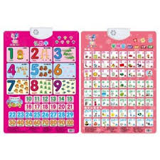 Details About Kids Baby Fruit Alphabet Sound Wall Chart Poster Early Learning Educational Toys