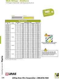 Sling Angle Chart Uk Slings Effect Of Angle Of Lift On A Sling Rated Capacity