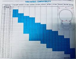 Bicycle Tyre Size Chart What Is The Maximum Or Minimum Tire Width I Can Fit On My