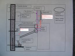 detached garage sub panel wiring diagram detached wiring a garage sub panel solidfonts on detached garage sub panel wiring diagram