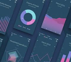 Mobile Ui Design Inspiration Charts And Graphs with regard to Chart