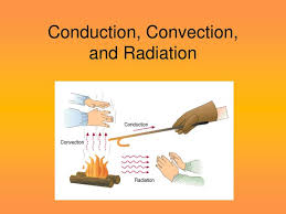 Ppt Conduction Convection And Radiation Powerpoint Presentation