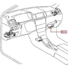 1993 toyota camry wiring diagram 1996 toyota camry wiring diagram Toyota Innova Wiring Diagram wiring diagram for a 1999 toyota camry the wiring diagram 1993 toyota camry wiring diagram toyota toyota innova wiring diagram
