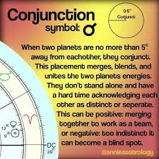 Conjunction Chart Astrological Chart Conjunction Position Hijab Clothing