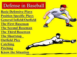Baseball Basic Baseball Coaches Clinic Ppt Download