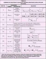 the supplementary equations to calculate the values of the individual thermal resistances are provided in the remainder of table 4 and equations 3 and 4 in