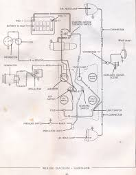 allis chalmers wiring diagrams allis image wiring d17 wiring diagram allischalmers forum on allis chalmers wiring diagrams