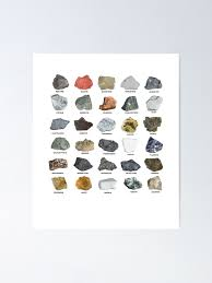 Rock And Gem Identification Chart Gems And Crystals Ores And Minerals Rock Collecting Chart Poster