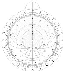 Astrolabe Chart Make Your Own Astrolabe 4 The Front Of The Mother In