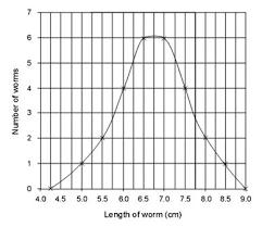 Interpreting Graphs Answer Key