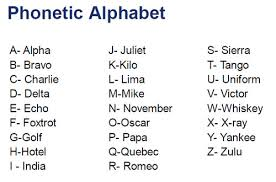 The nato phonetic alphabet is a way of using words to replace letters. Airfield Managment Driver Training Flashcards Quizlet