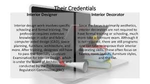 ... Textures; 5. Their Credentials Interior Designer ...