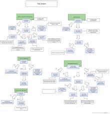 UML sequence diagram example