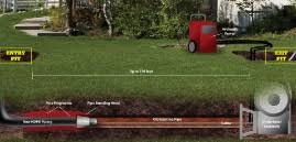 plumber visalia ca.  Plumber Visalia Trenchless Sewer Replacement To Plumber Ca A