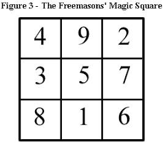 Further Speculation On The Symbol Of The Square And Compasses