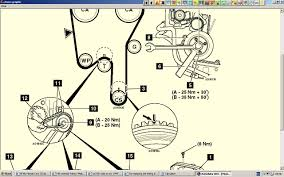 2000 volvo s80 t6 engine diagram quick start guide of wiring diagram • i m replacing the timing belt but can t the crankshaft marking to time the engine prior to 2007 volvo s80 t6 engine diagram 2001 volvo s80 parts