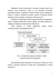 Анализ ликвидности бухгалтерского баланса и платежеспособности  Курсовая Анализ ликвидности бухгалтерского баланса и платежеспособности организации 6