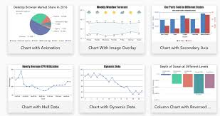 Html5 Chart Canvas Html5 Canvas Graphs And Charts Tutorials Tools