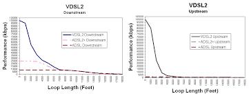 Adsl2 To Fibre Speeds Pc Review