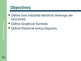 electrical drawing reading the wiring diagram readingrat net Reading A Wiring Diagram reading of electrical drawings the wiring diagram, electrical drawing reading a wiring diagram lesson 1