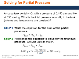 total pressure equation chemistry. general, organic, and biological chemistry: structures of life, 5/e karen total pressure equation chemistry