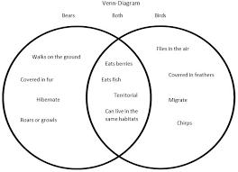 Triple Venn Diagram Problems What Is A Venn Diagram Math Three Circle Diagram Pic 4 Venn Diagram