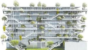 sustainable office building. Site Selection For Green Office Building Based On LEED System Sustainable
