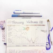 Self Care And Bullet Journaling