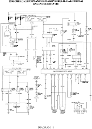 1988 jeep comanche wiring diagram jeep wiring schematic \u2022 wiring 1995 jeep cherokee wiring diagram at 1995 Jeep Grand Cherokee Wiring Diagram