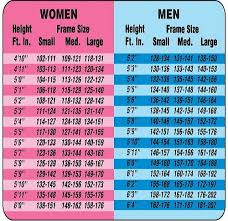 5 Foot 9 Weight Chart Best Way To Lose Weight Weight Chart For Women Weight Loss