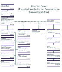 New York State Government Organizational Chart New York State Money Follows The Person Rebalancing