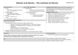 Alkene Addition Reactions Chart Lesson Plan