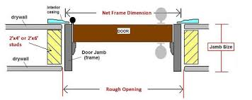 what is a door jamb. Exellent What Interior Door Framing And Jamb Details For What Is A I