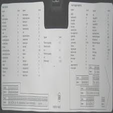 27 much more 2008 bmw 328i fuse box diagram awesome 1987 bmw fuse 1996 bmw 328i fuse box diagram at Bmw 328i Fuse Box Diagram