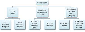 Maine Health My Chart 76 Particular Maine Health My Chart