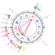 Sting Natal Chart Analysis Of Stings Astrological Chart