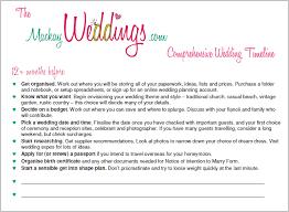 Plan Weddings Wedding Planning Mackayweddings Com
